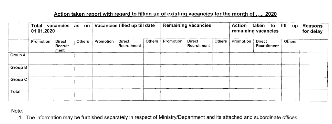 Filling up of vacant posts in Central Government Ministries / Department - Latest DoPT Orders 2020