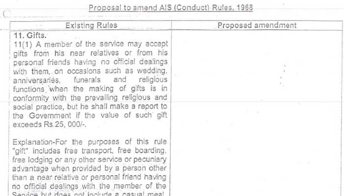 AIS Conduct Rules 1968 Proposal to amend Rule 11 by inserting a new-sub Rule 4 - DoPT 2020