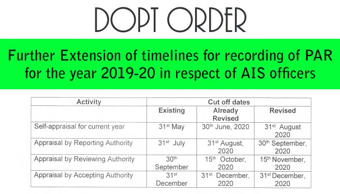 Further Extension of timelines for recording of PAR for the year 2019-20 in respect of AIS officers - DoPT