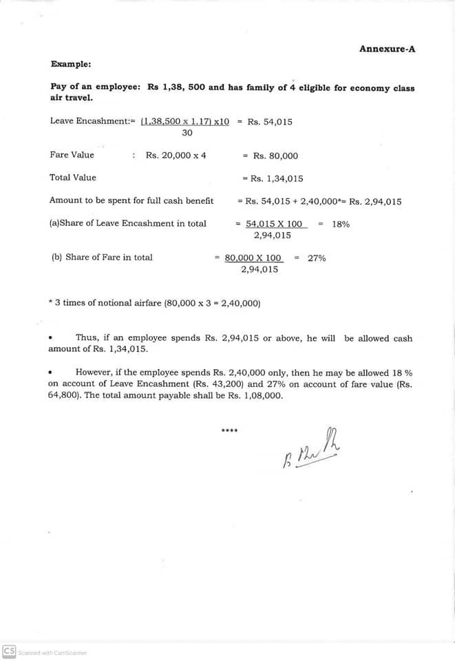 LTC Fare for Central Government Employees